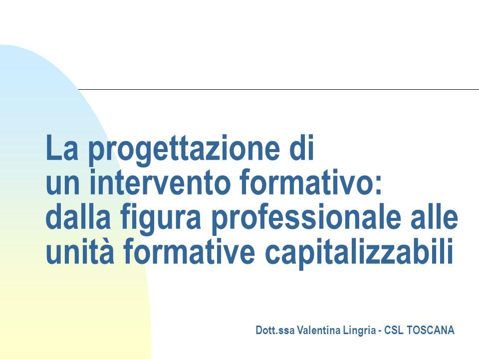 La progettazione di un intervento formativo: dalla figura professionale alle unità formative capitalizzabili