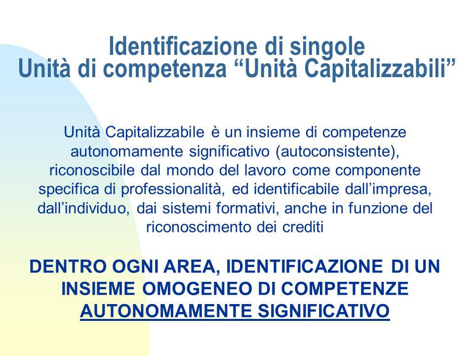 Identificazione di singole Unità di competenza Unità Capitalizzabili