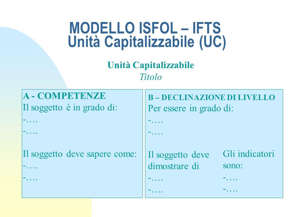 MODELLO ISFOL – IFTS Unità Capitalizzabile (UC)