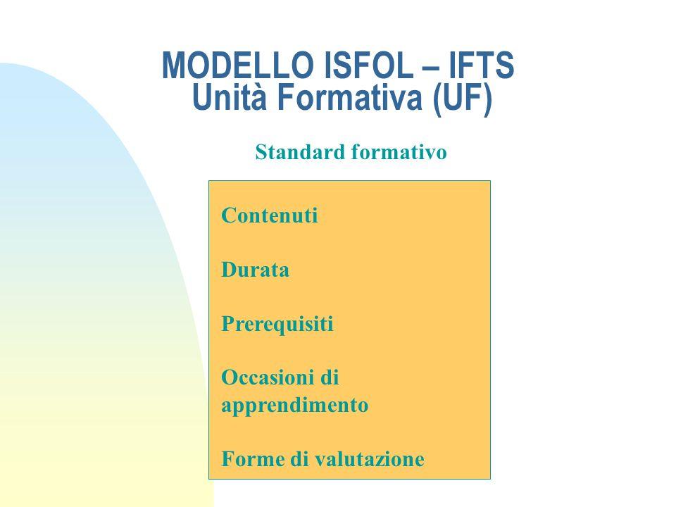 MODELLO ISFOL – IFTS Unità Formativa (UF)