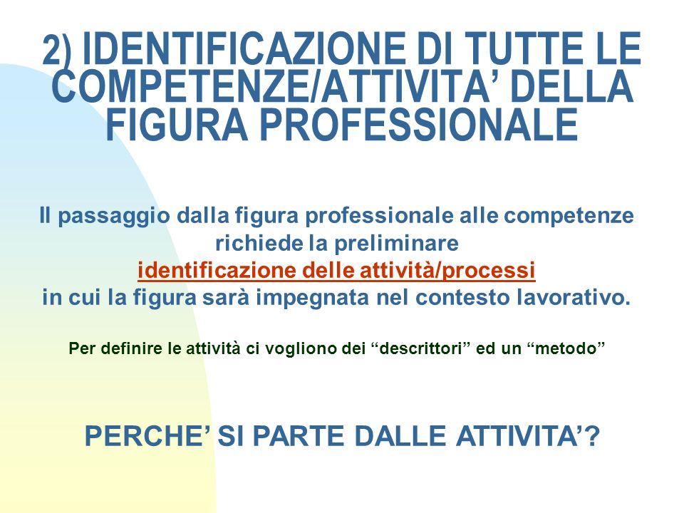 2) IDENTIFICAZIONE DI TUTTE LE COMPETENZE/ATTIVITA' DELLA FIGURA PROFESSIONALE