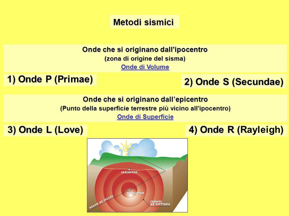 1) Onde P (Primae) 2) Onde S (Secundae) 3) Onde L (Love)