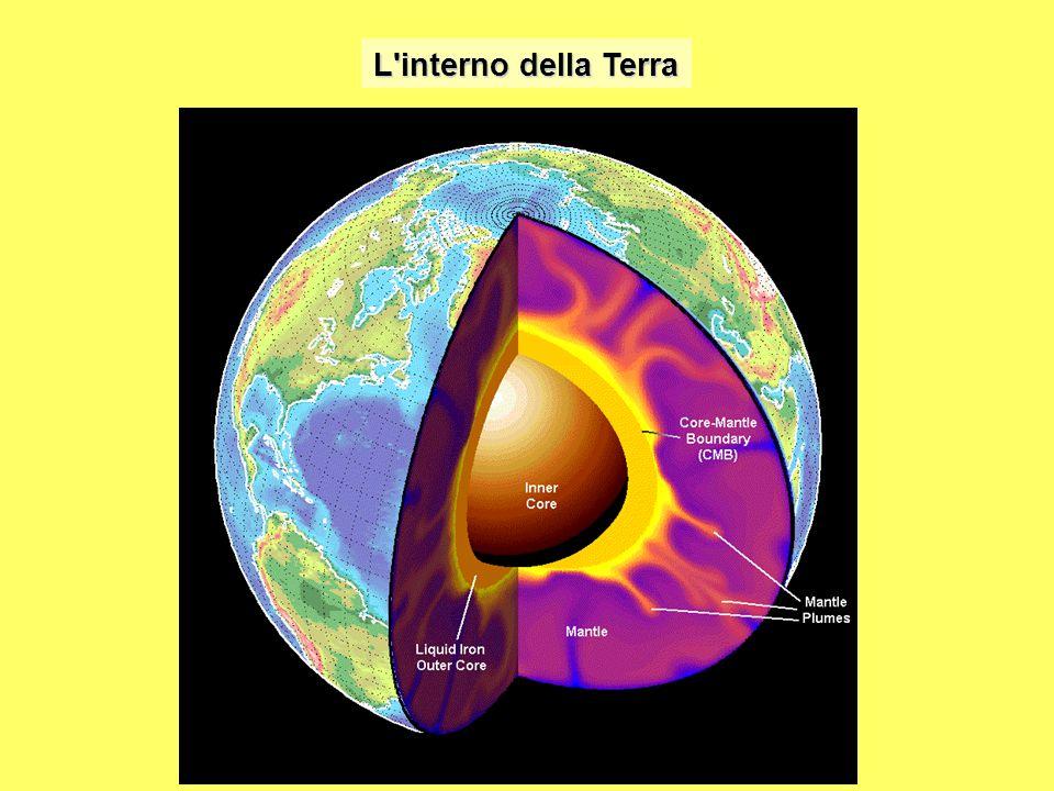 L interno della Terra