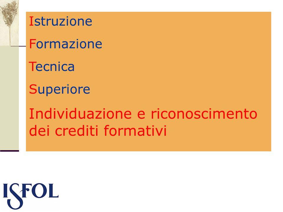 Individuazione e riconoscimento dei crediti formativi