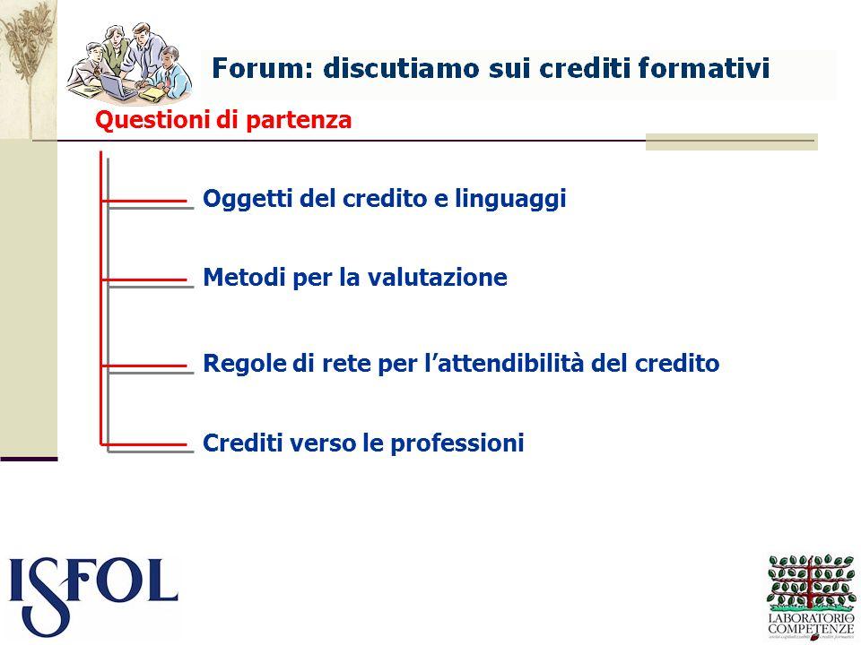 Questioni di partenza Oggetti del credito e linguaggi. Metodi per la valutazione. Regole di rete per l'attendibilità del credito.