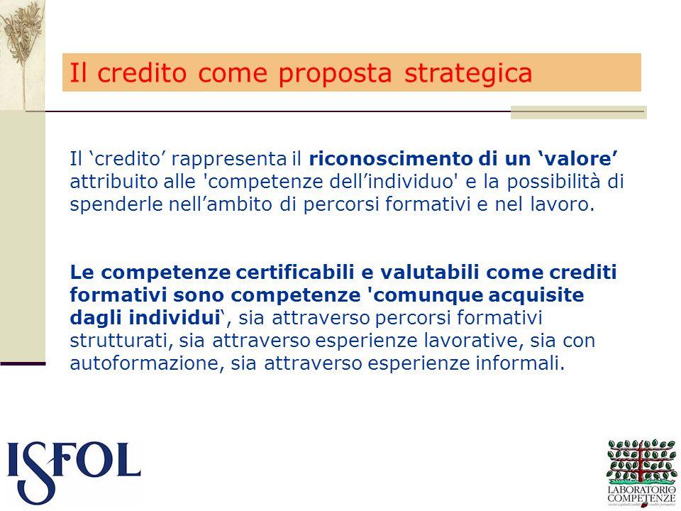 Il credito come proposta strategica