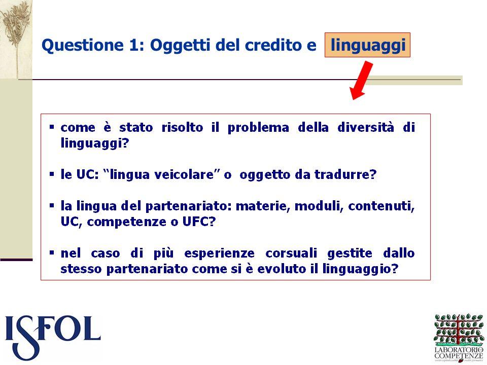 Questione 1: Oggetti del credito e linguaggi
