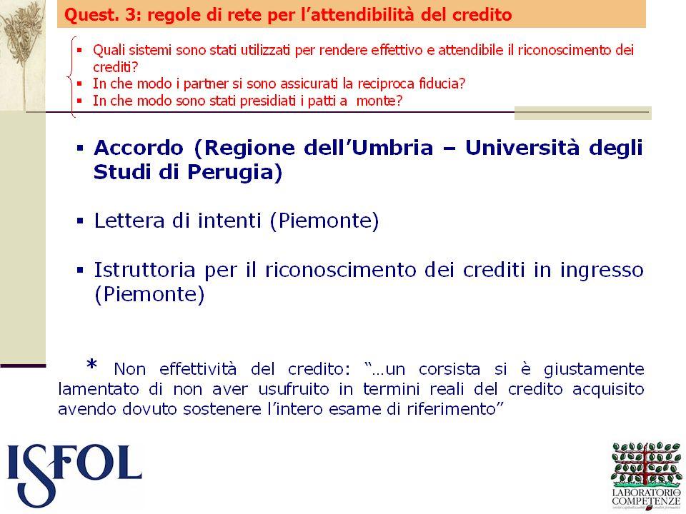 Quest. 3: regole di rete per l'attendibilità del credito