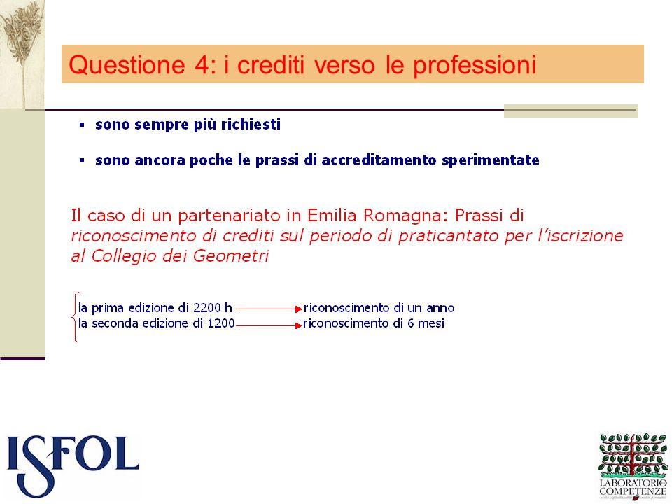 Questione 4: i crediti verso le professioni