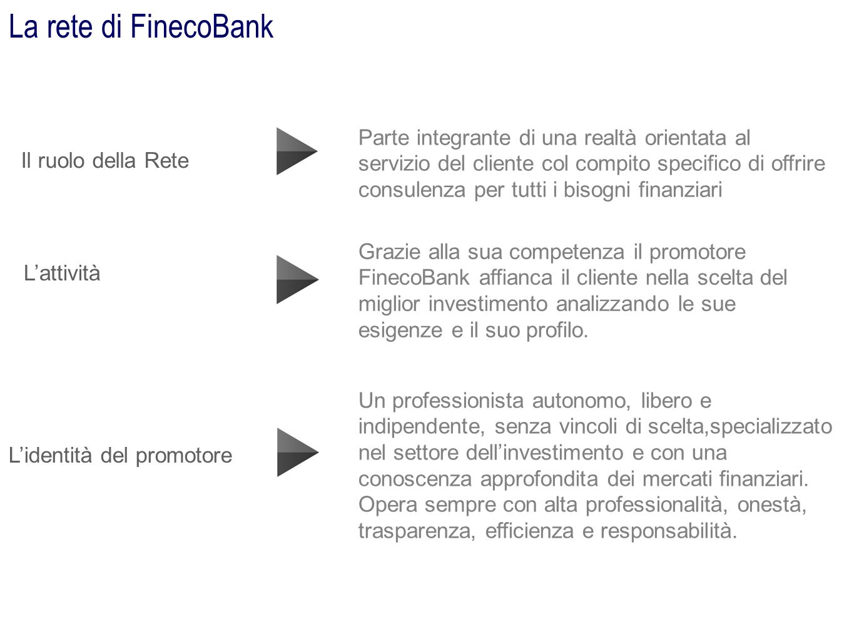 La rete di FinecoBank