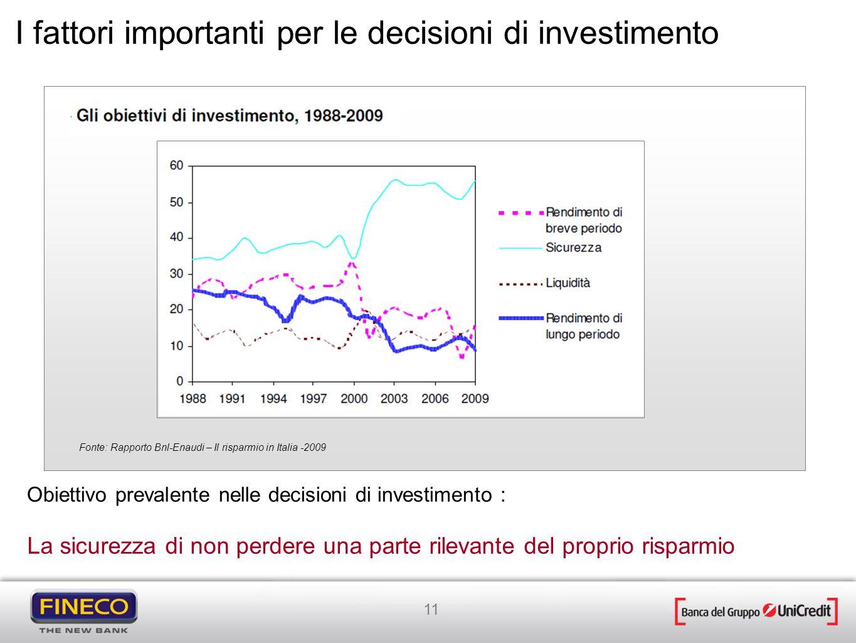 I fattori importanti per le decisioni di investimento