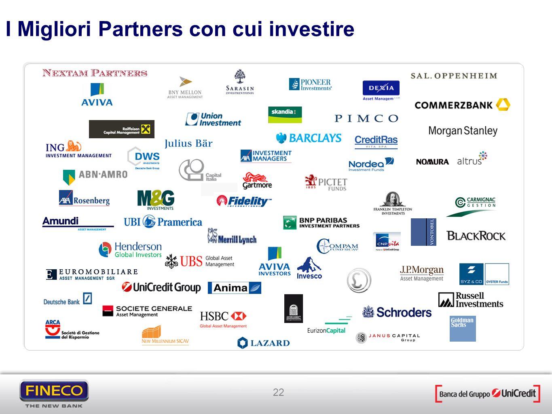 I Migliori Partners con cui investire