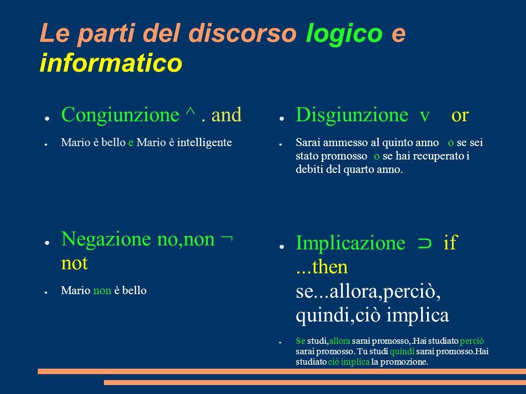Le parti del discorso logico e informatico