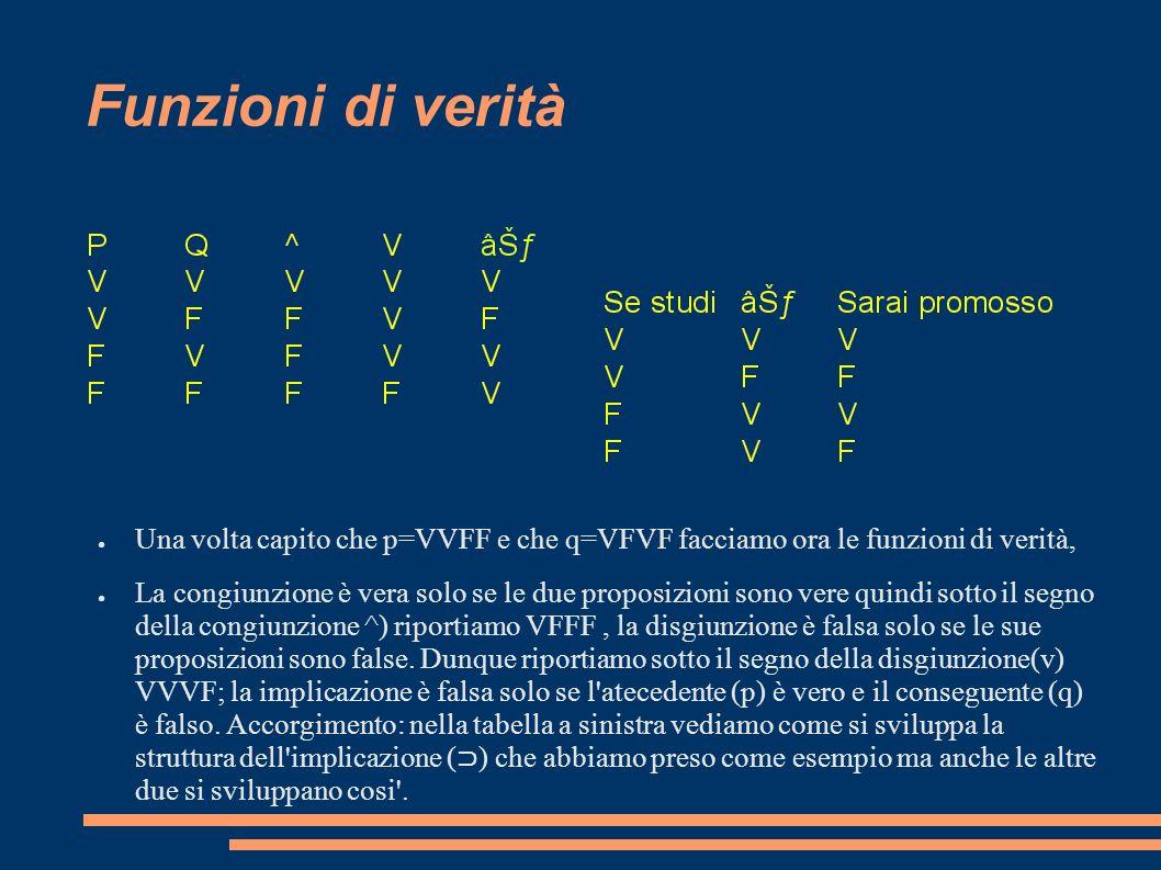 Funzioni di verità Una volta capito che p=VVFF e che q=VFVF facciamo ora le funzioni di verità,