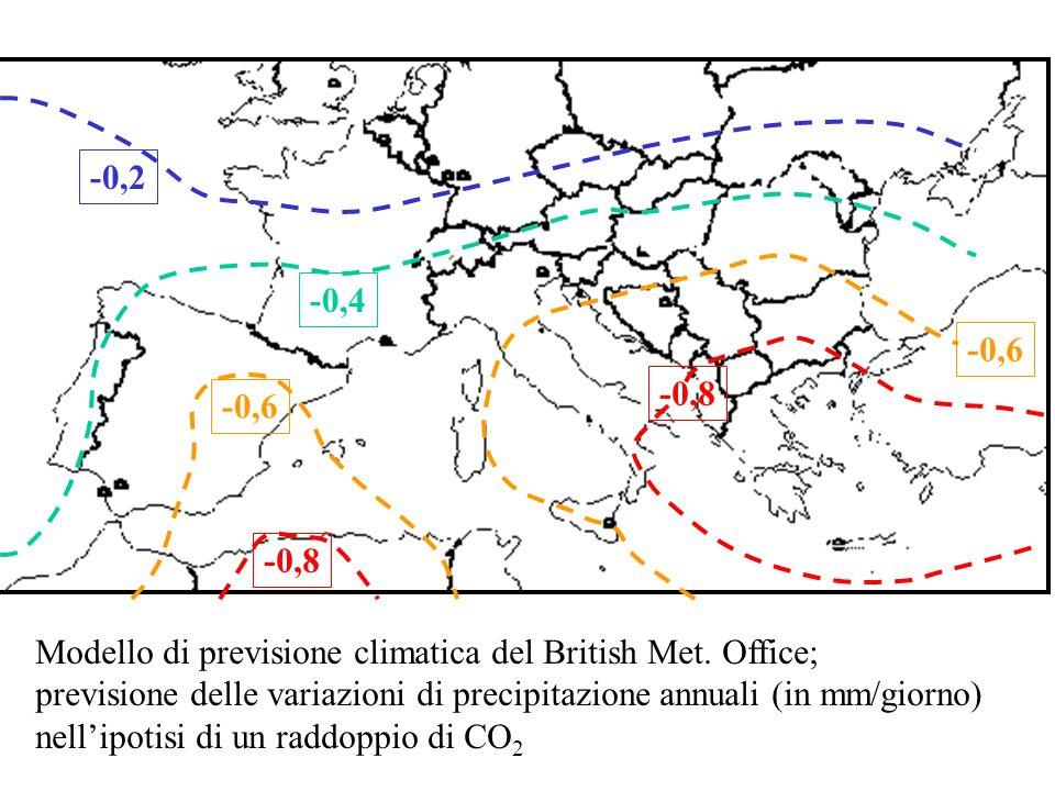 Modello di previsione climatica del British Met. Office;
