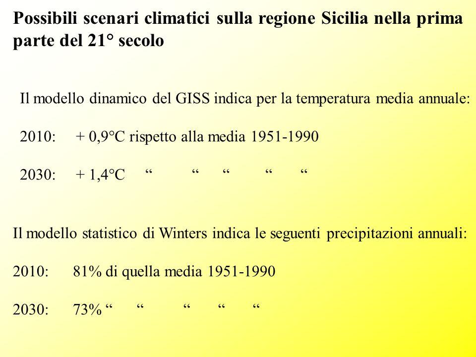 Possibili scenari climatici sulla regione Sicilia nella prima