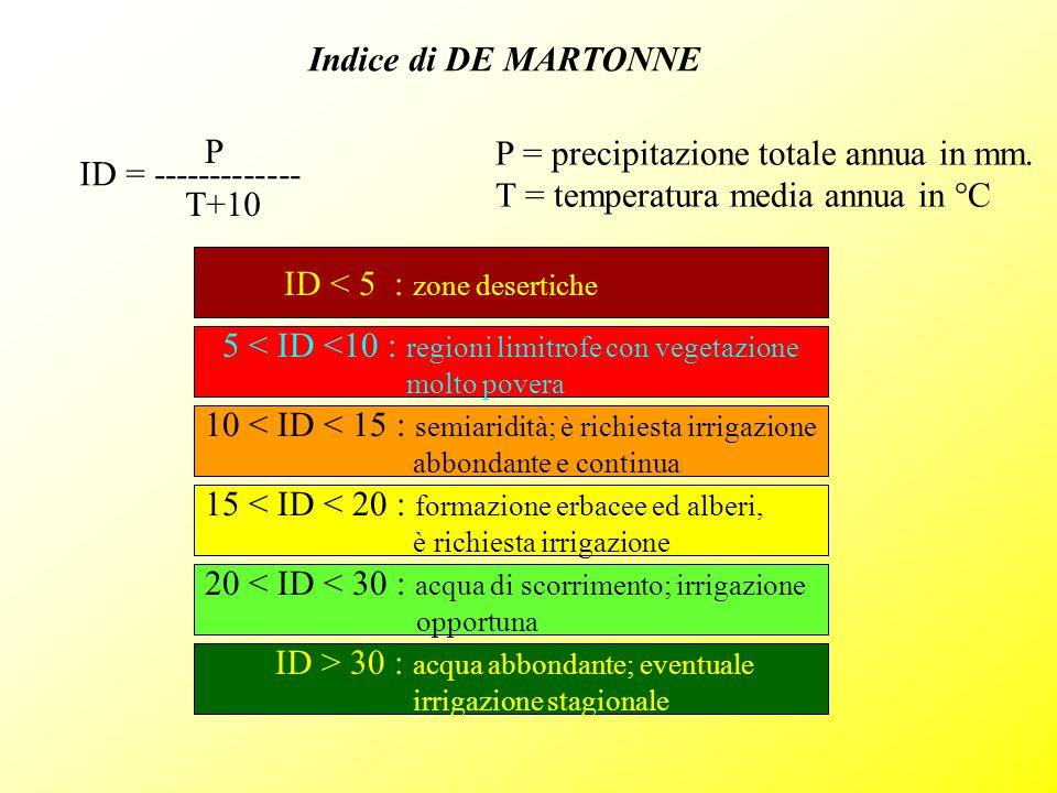 P = precipitazione totale annua in mm.