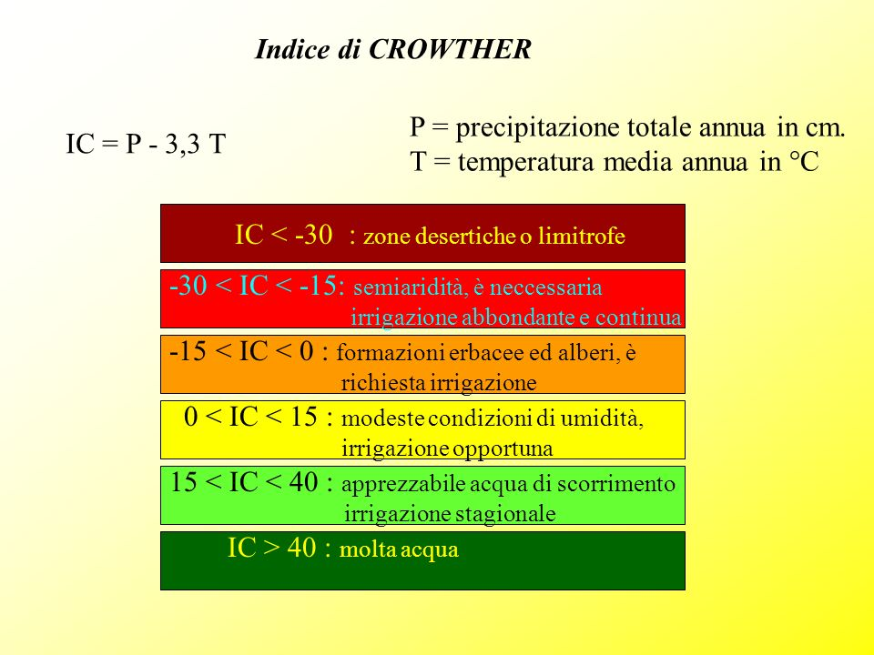 P = precipitazione totale annua in cm.