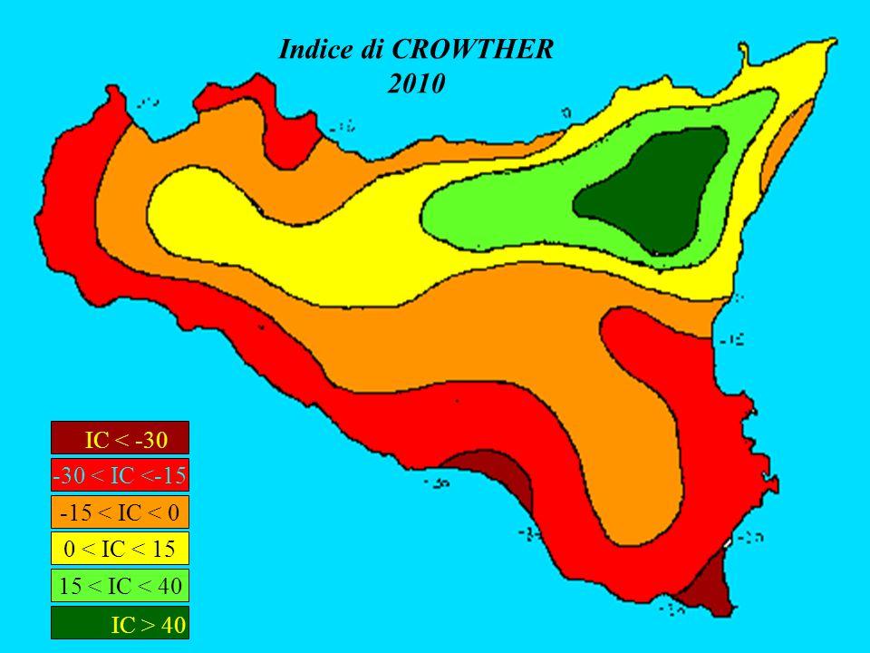 Indice di CROWTHER 2010 IC < -30 IC > 40 -30 < IC <-15