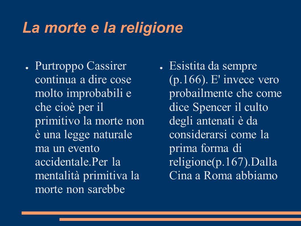 La morte e la religione