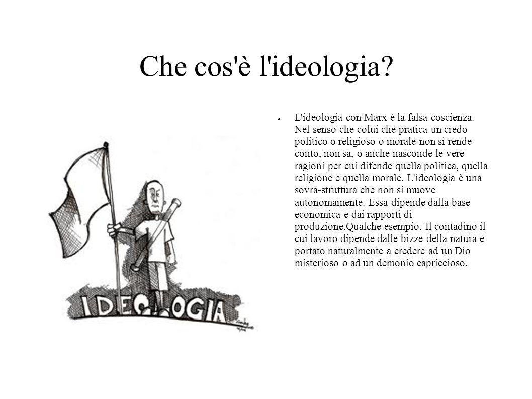 Che cos è l ideologia