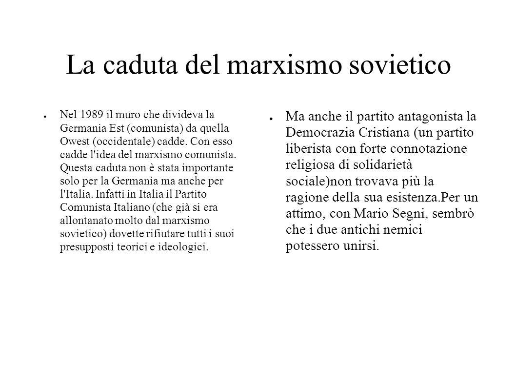 La caduta del marxismo sovietico