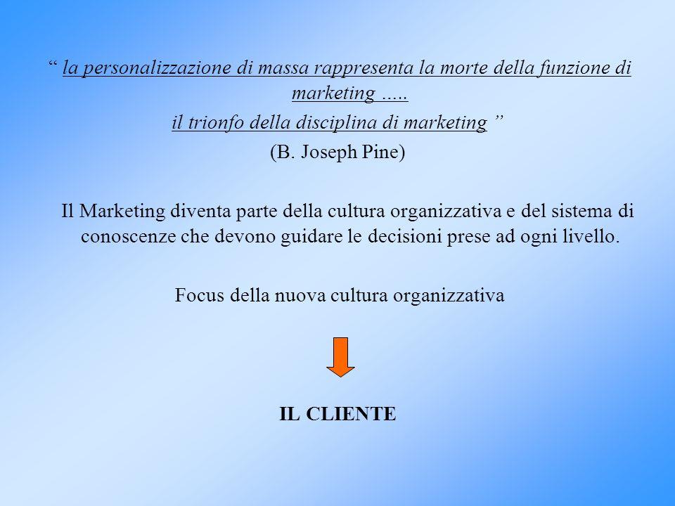 il trionfo della disciplina di marketing (B. Joseph Pine)