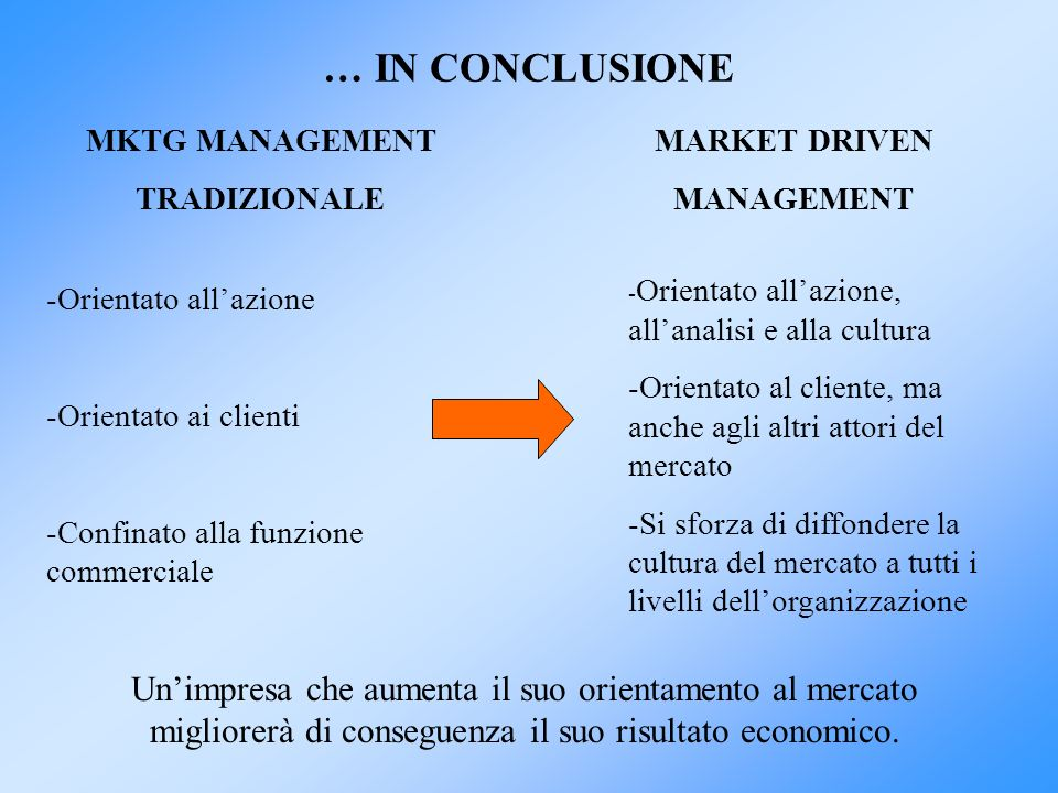 … IN CONCLUSIONE MKTG MANAGEMENT. TRADIZIONALE. MARKET DRIVEN. MANAGEMENT. -Orientato all'azione, all'analisi e alla cultura.