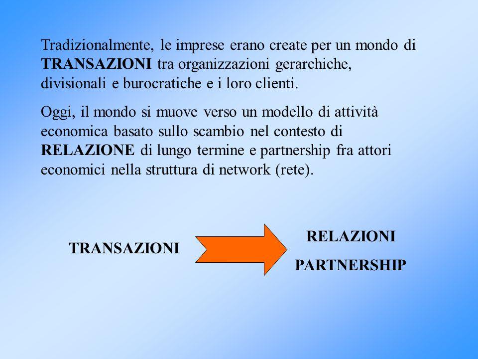 Tradizionalmente, le imprese erano create per un mondo di TRANSAZIONI tra organizzazioni gerarchiche, divisionali e burocratiche e i loro clienti.