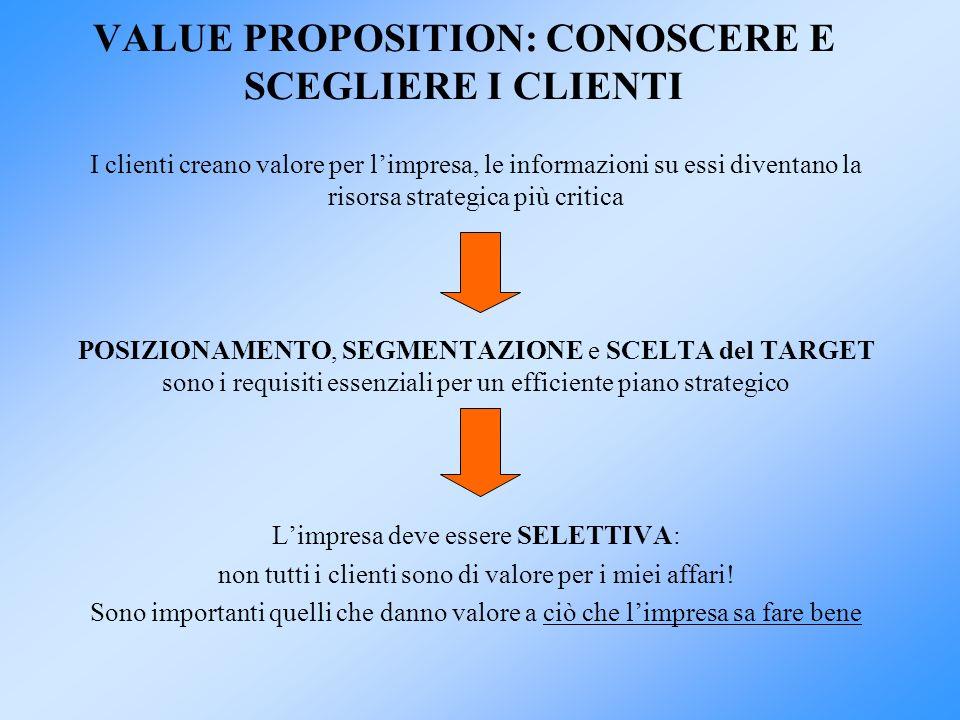 VALUE PROPOSITION: CONOSCERE E SCEGLIERE I CLIENTI