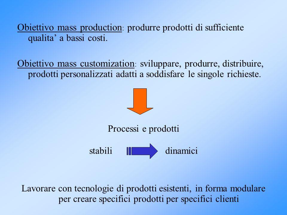Obiettivo mass production: produrre prodotti di sufficiente qualita' a bassi costi.