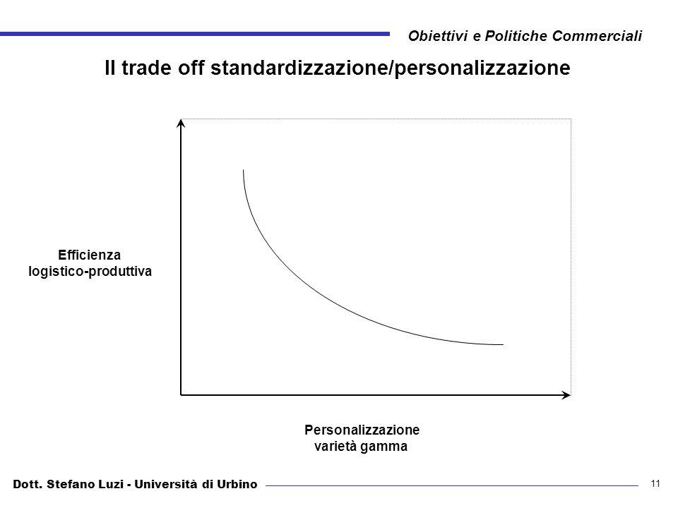 Il trade off standardizzazione/personalizzazione logistico-produttiva