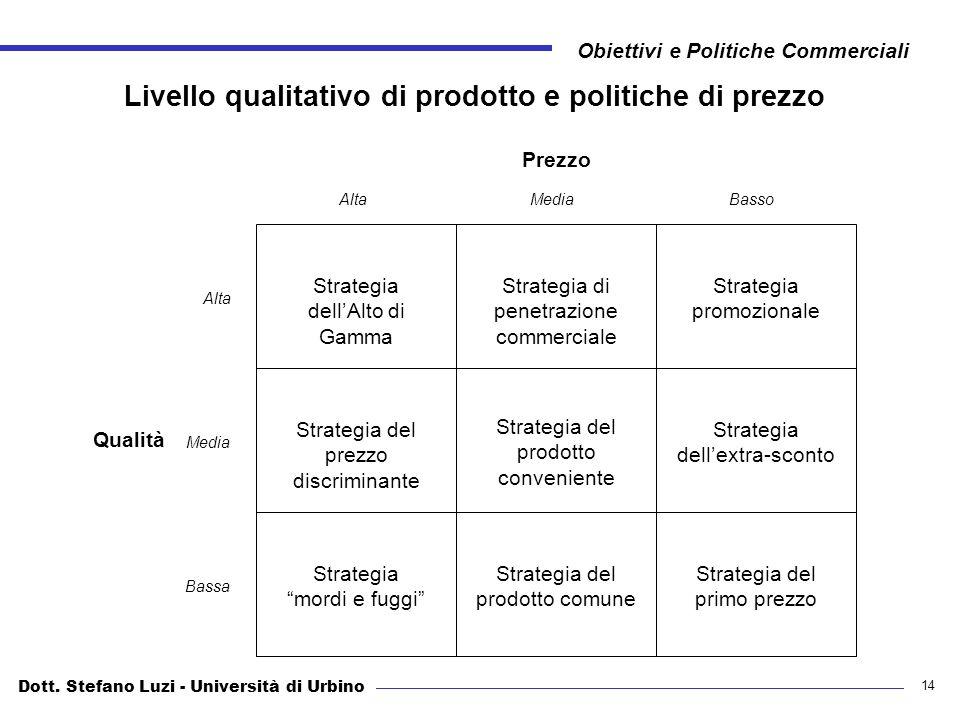 Livello qualitativo di prodotto e politiche di prezzo