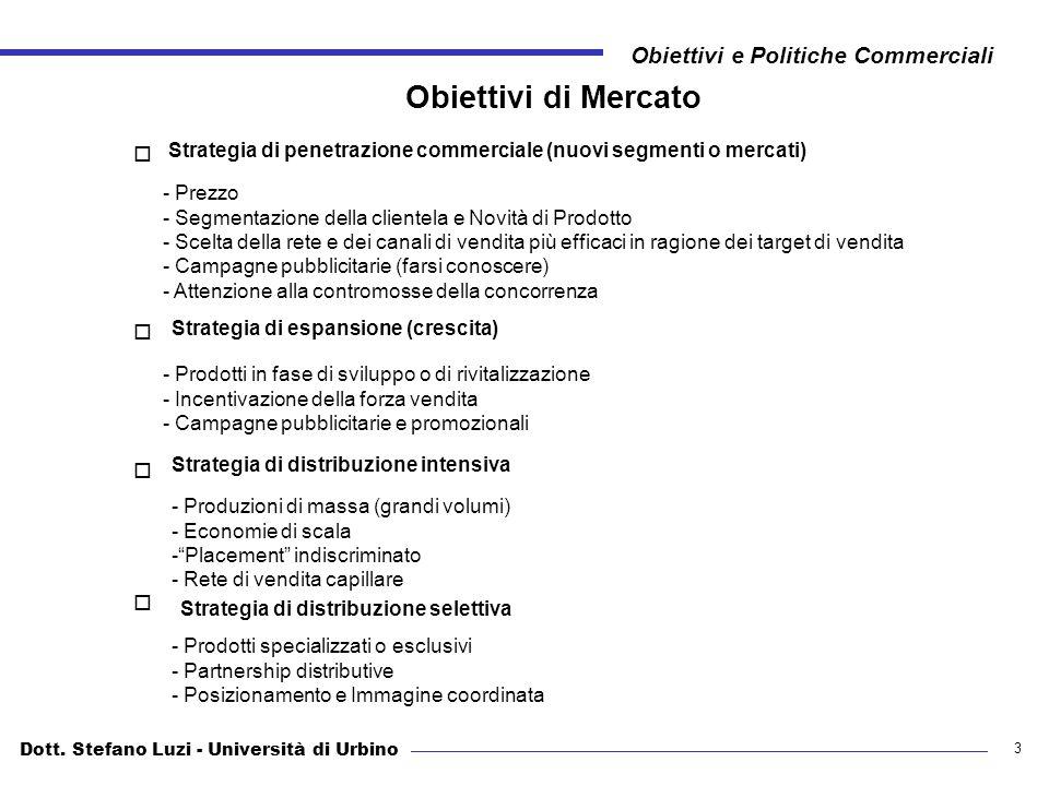 Obiettivi di Mercato Strategia di penetrazione commerciale (nuovi segmenti o mercati) - Prezzo. Segmentazione della clientela e Novità di Prodotto.