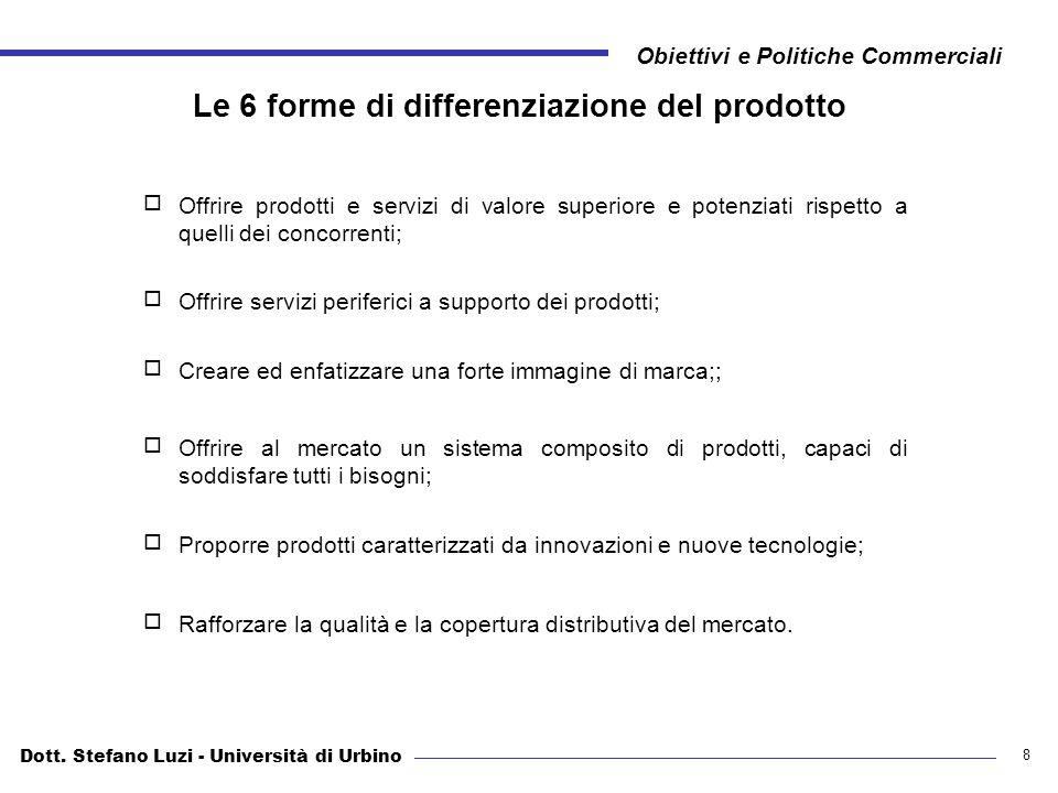 Le 6 forme di differenziazione del prodotto