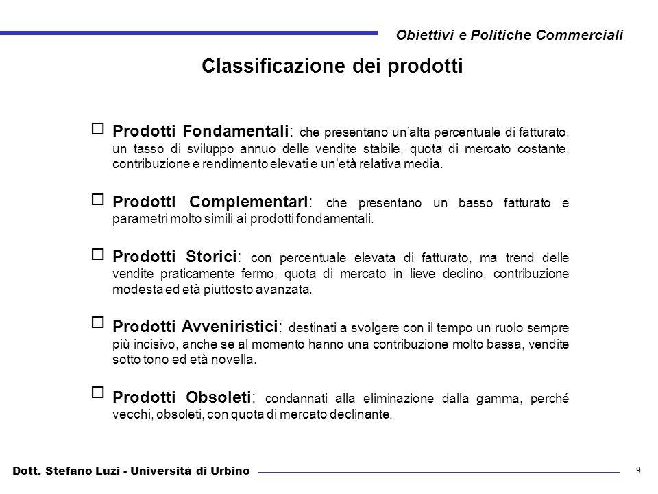 Classificazione dei prodotti