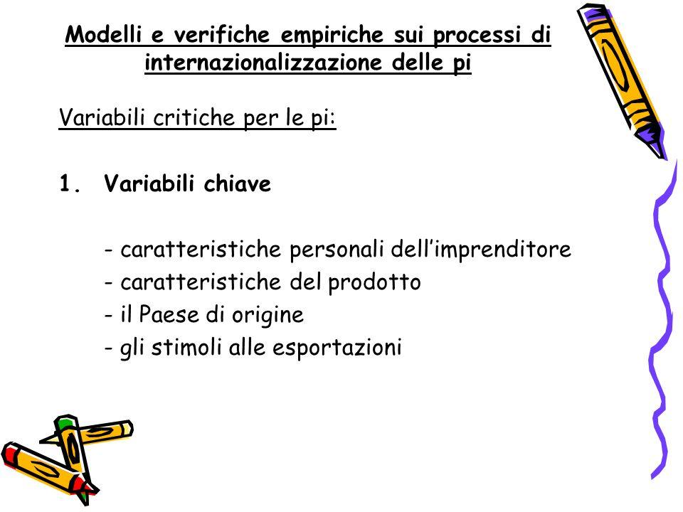 Modelli e verifiche empiriche sui processi di internazionalizzazione delle pi