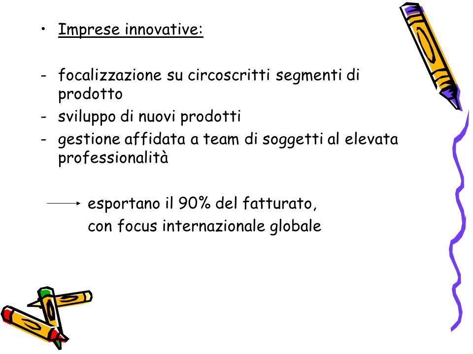 Imprese innovative: - focalizzazione su circoscritti segmenti di prodotto. - sviluppo di nuovi prodotti.