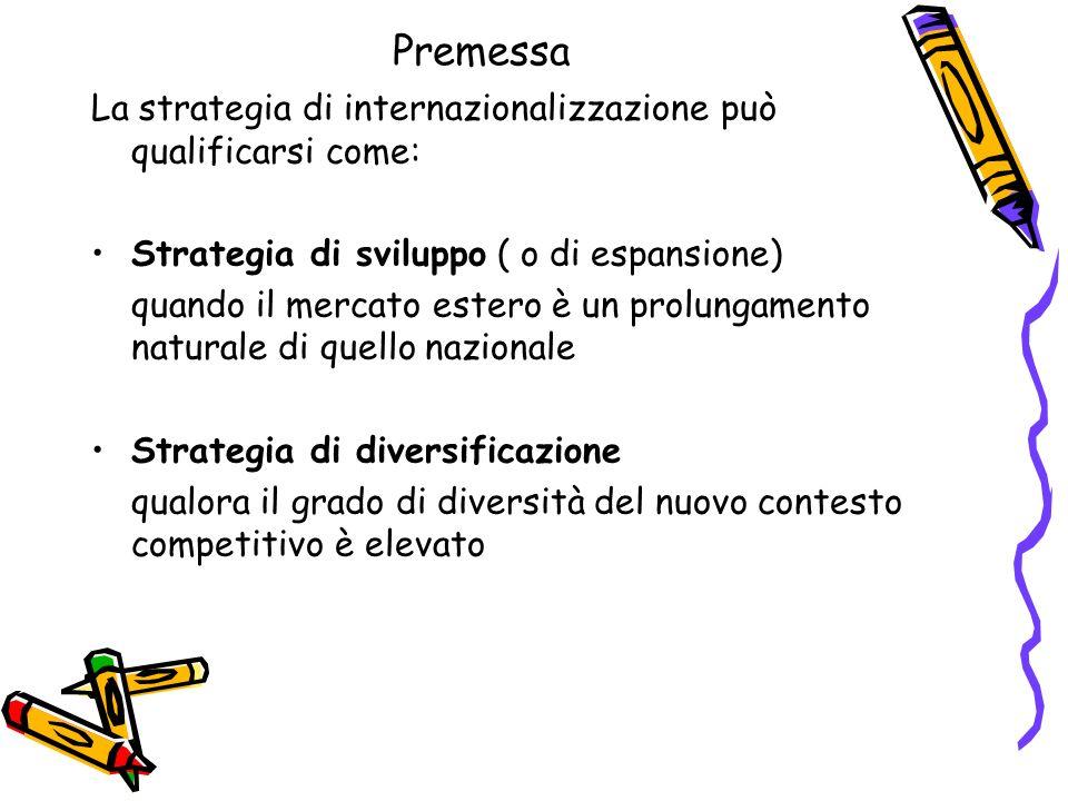 Premessa La strategia di internazionalizzazione può qualificarsi come: