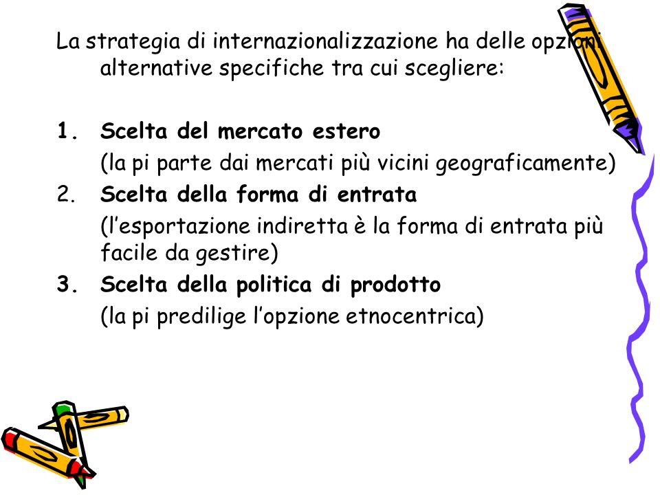 La strategia di internazionalizzazione ha delle opzioni alternative specifiche tra cui scegliere: