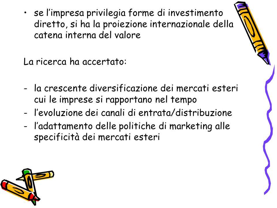 se l'impresa privilegia forme di investimento diretto, si ha la proiezione internazionale della catena interna del valore