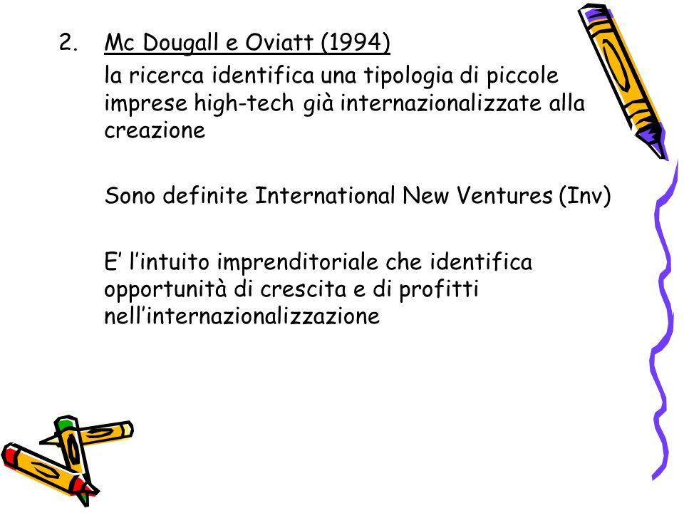 Mc Dougall e Oviatt (1994) la ricerca identifica una tipologia di piccole imprese high-tech già internazionalizzate alla creazione.