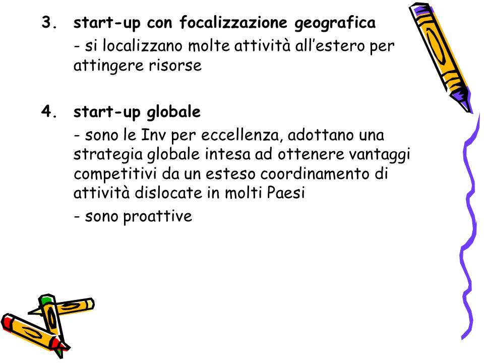 start-up con focalizzazione geografica