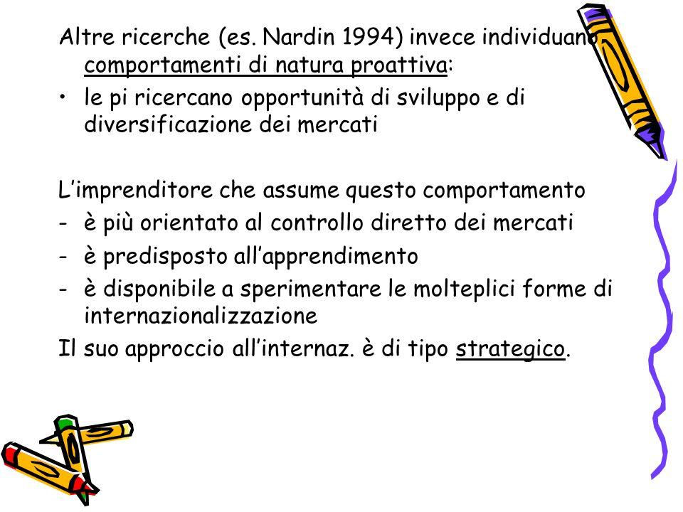 Altre ricerche (es. Nardin 1994) invece individuano comportamenti di natura proattiva: