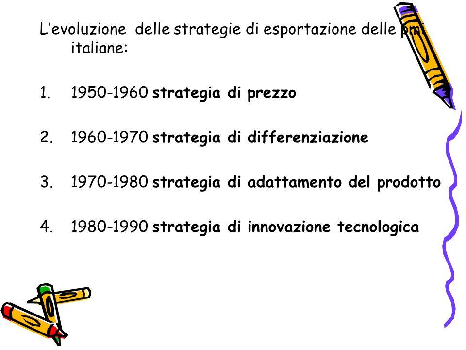 L'evoluzione delle strategie di esportazione delle pmi italiane: