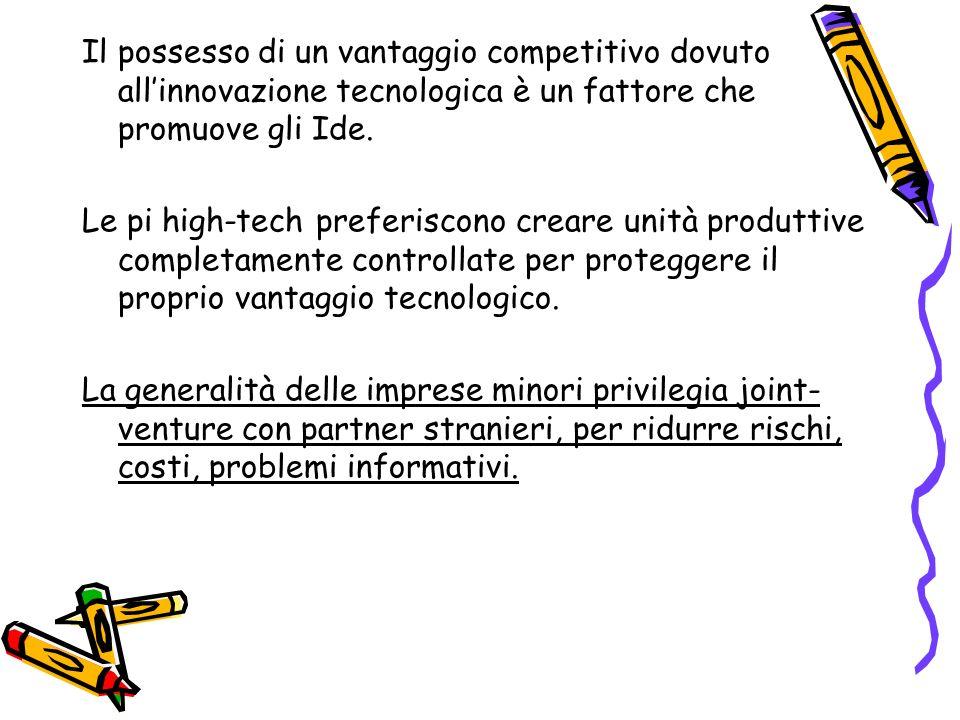 Il possesso di un vantaggio competitivo dovuto all'innovazione tecnologica è un fattore che promuove gli Ide.