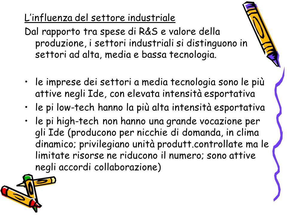 L'influenza del settore industriale