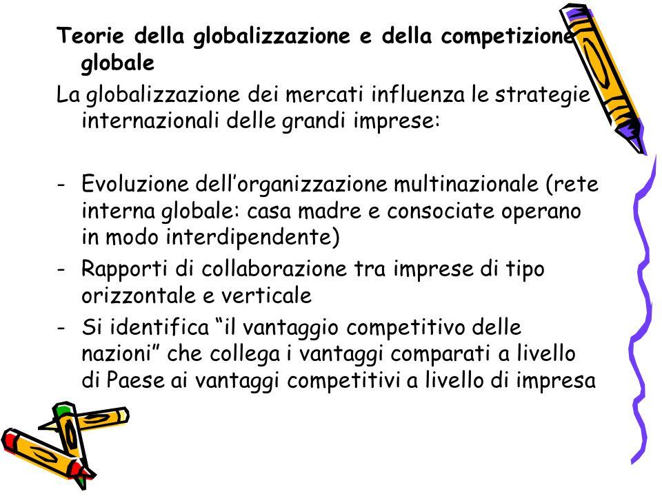 Teorie della globalizzazione e della competizione globale