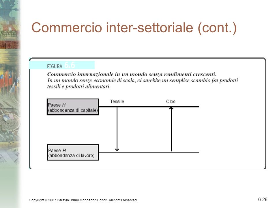 Commercio inter-settoriale (cont.)