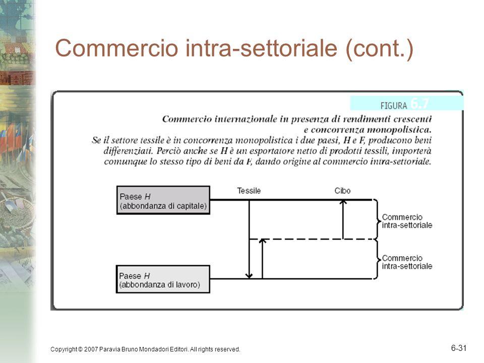 Commercio intra-settoriale (cont.)